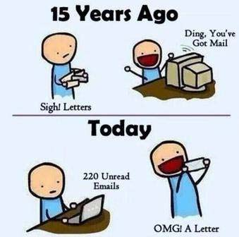 Letters vs Mail image